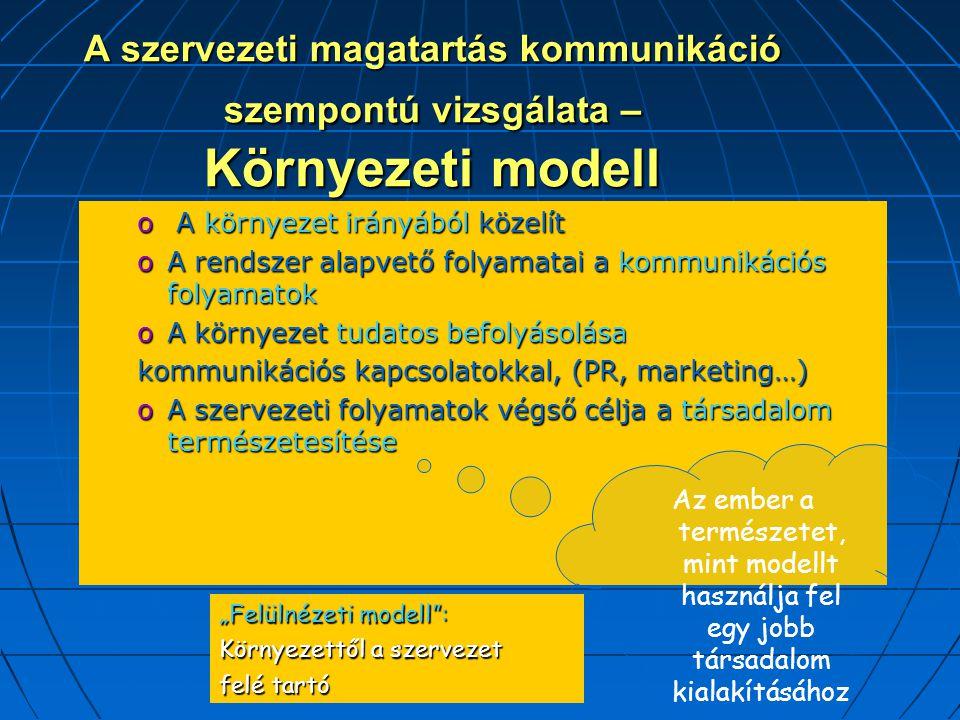 """o A környezet irányából közelít oA rendszer alapvető folyamatai a kommunikációs folyamatok oA környezet tudatos befolyásolása kommunikációs kapcsolatokkal, (PR, marketing…) oA szervezeti folyamatok végső célja a társadalom természetesítése A szervezeti magatartás kommunikáció szempontú vizsgálata – Környezeti modell Az ember a természetet, mint modellt használja fel egy jobb társadalom kialakításához """"Felülnézeti modell : Környezettől a szervezet felé tartó"""