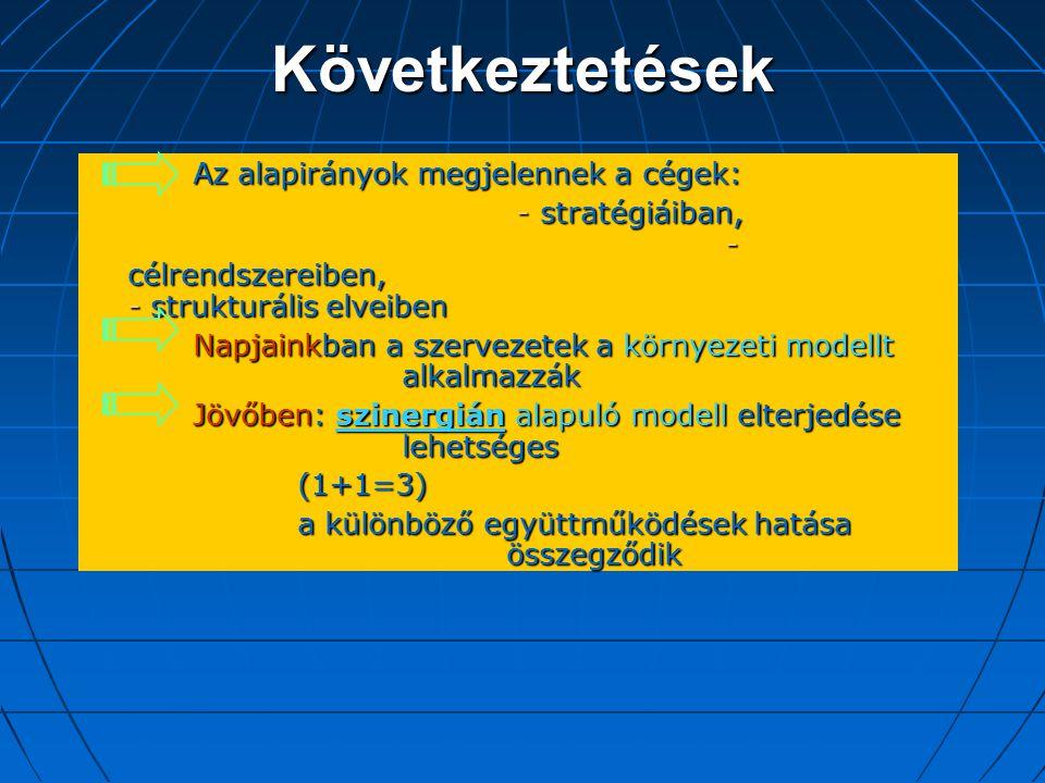 A kommunikáció rendszerszintjei 1.