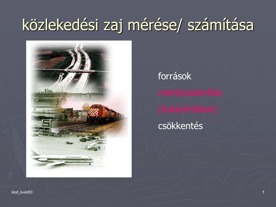 közl_kvéd031 közlekedési zaj mérése/ számítása források mérés/számítás (határértékek) csökkentés