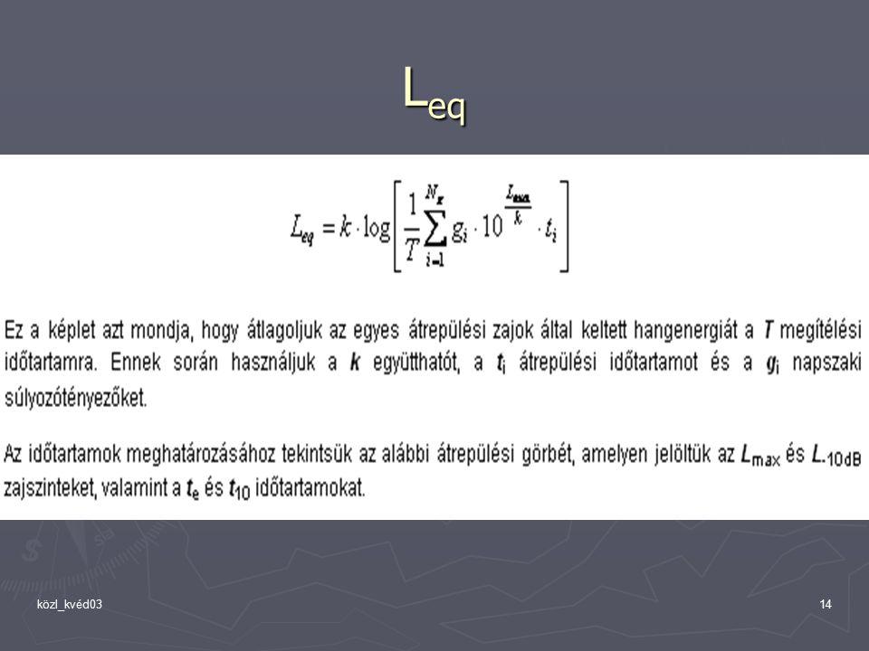 közl_kvéd0314 L eq