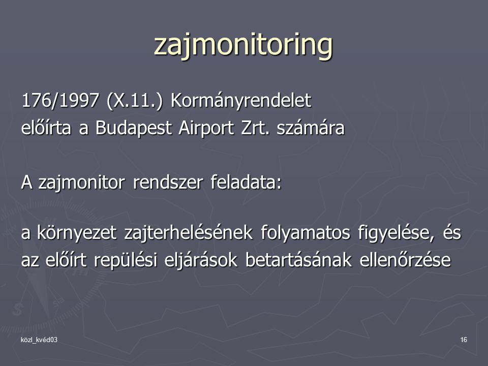 közl_kvéd0316 zajmonitoring 176/1997 (X.11.) Kormányrendelet előírta a Budapest Airport Zrt. számára A zajmonitor rendszer feladata: a környezet zajte