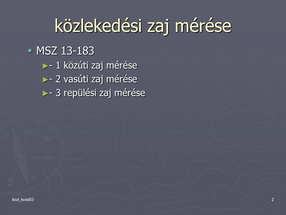 közl_kvéd0323 EU zajvédelem ► Csak irányelvek ► Magyarország valamennyit beépítette ► Környezeti zajvédelem (zajtérképek és intézkedési tervek készítése) ► Egyes termékekre max.