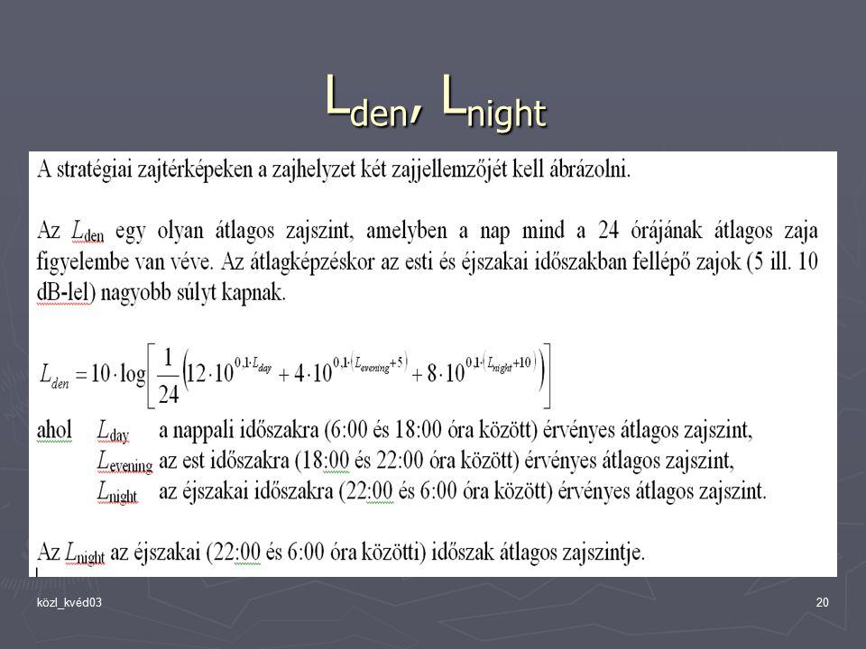 közl_kvéd0320 L den, L night