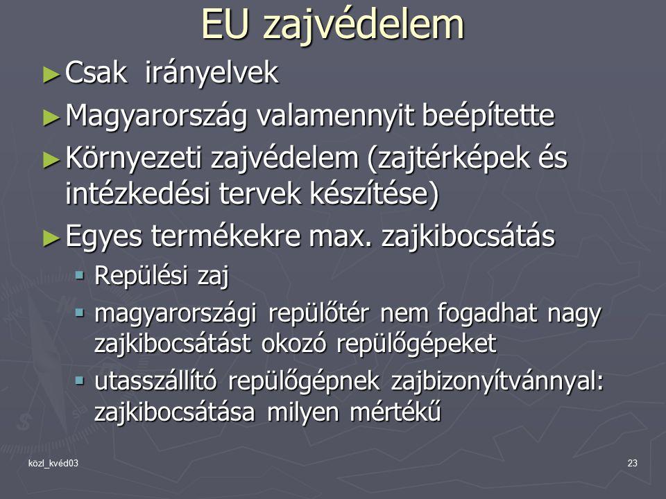 közl_kvéd0323 EU zajvédelem ► Csak irányelvek ► Magyarország valamennyit beépítette ► Környezeti zajvédelem (zajtérképek és intézkedési tervek készíté