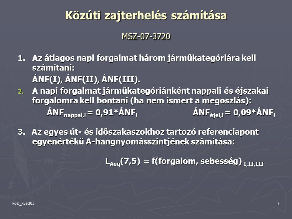 közl_kvéd037 Közúti zajterhelés számítása MSZ-07-3720 1.Az átlagos napi forgalmat három járműkategóriára kell számítani: ÁNF(I), ÁNF(II), ÁNF(III). 2.