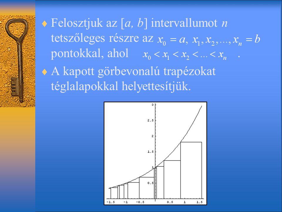  Felosztjuk az [a, b] intervallumot n tetszőleges részre az pontokkal, ahol.  A kapott görbevonalú trapézokat téglalapokkal helyettesítjük.