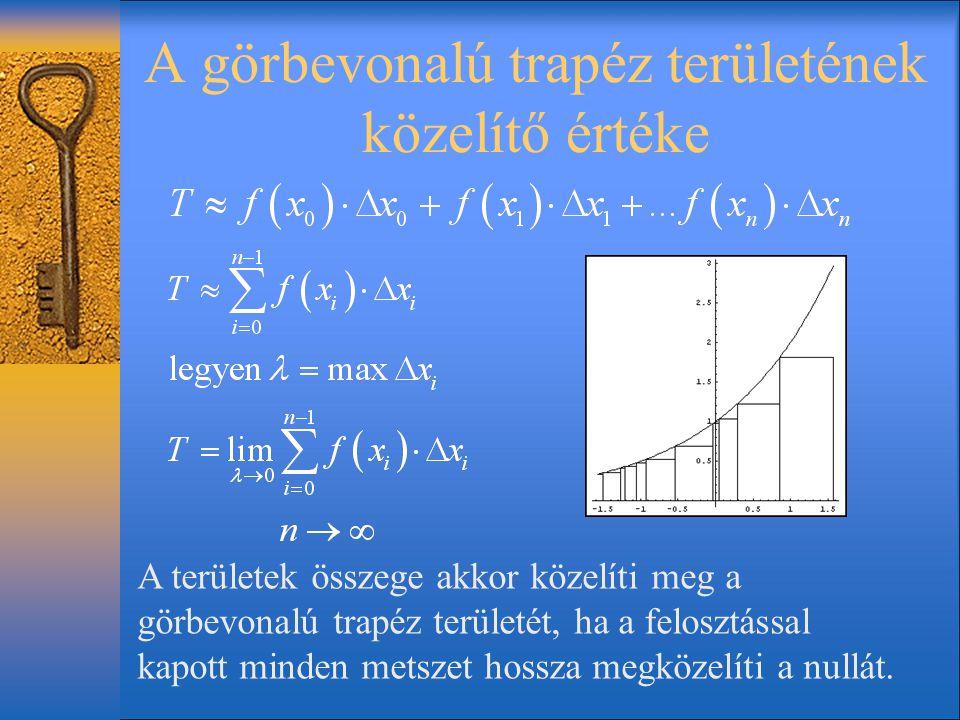 A görbevonalú trapéz területének közelítő értéke A területek összege akkor közelíti meg a görbevonalú trapéz területét, ha a felosztással kapott minde