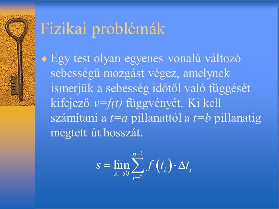 Fizikai problémák  Egy test olyan egyenes vonalú változó sebességű mozgást végez, amelynek ismerjük a sebesség időtől való függését kifejező v=f(t) f