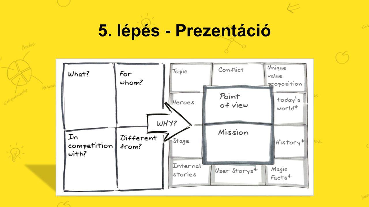 5. lépés - Prezentáció