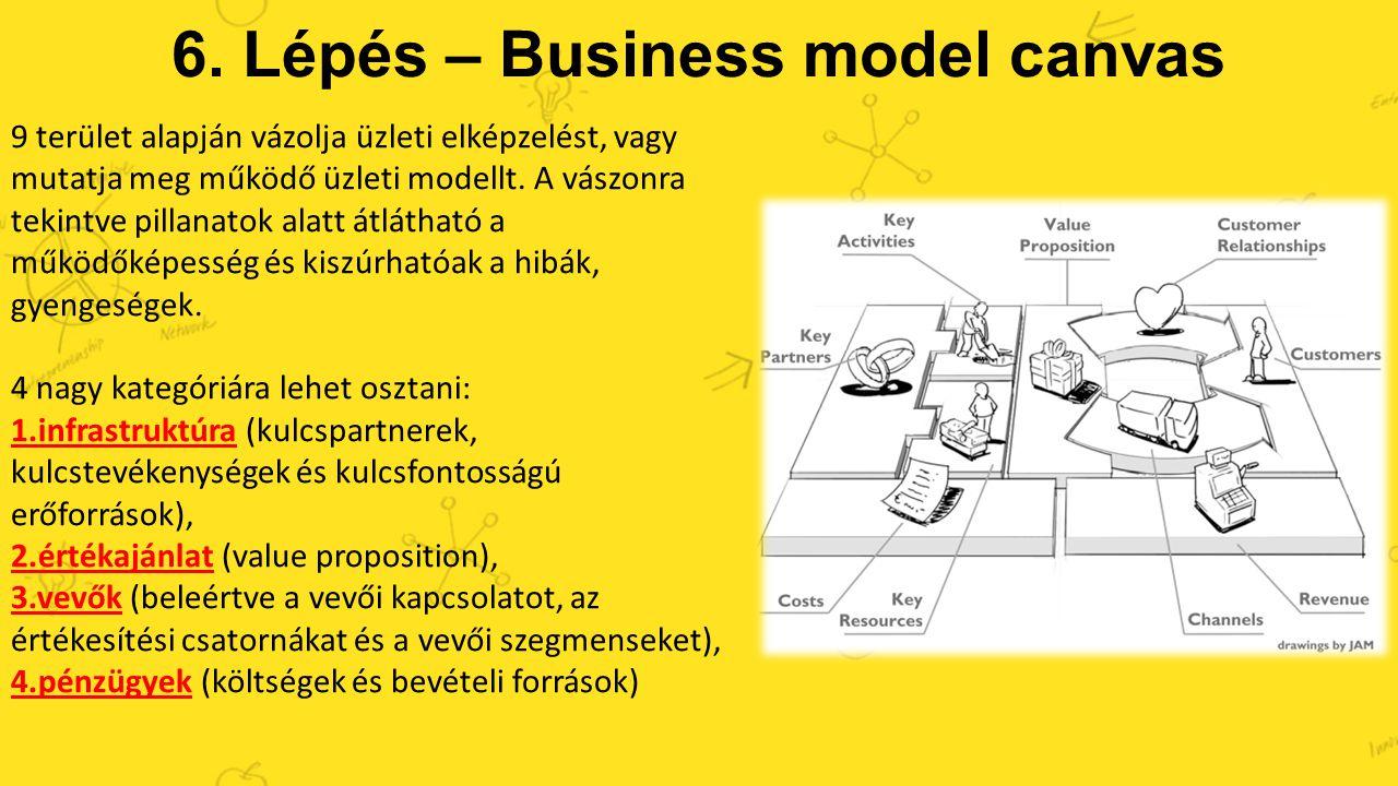 6. Lépés – Business model canvas 9 terület alapján vázolja üzleti elképzelést, vagy mutatja meg működő üzleti modellt. A vászonra tekintve pillanatok
