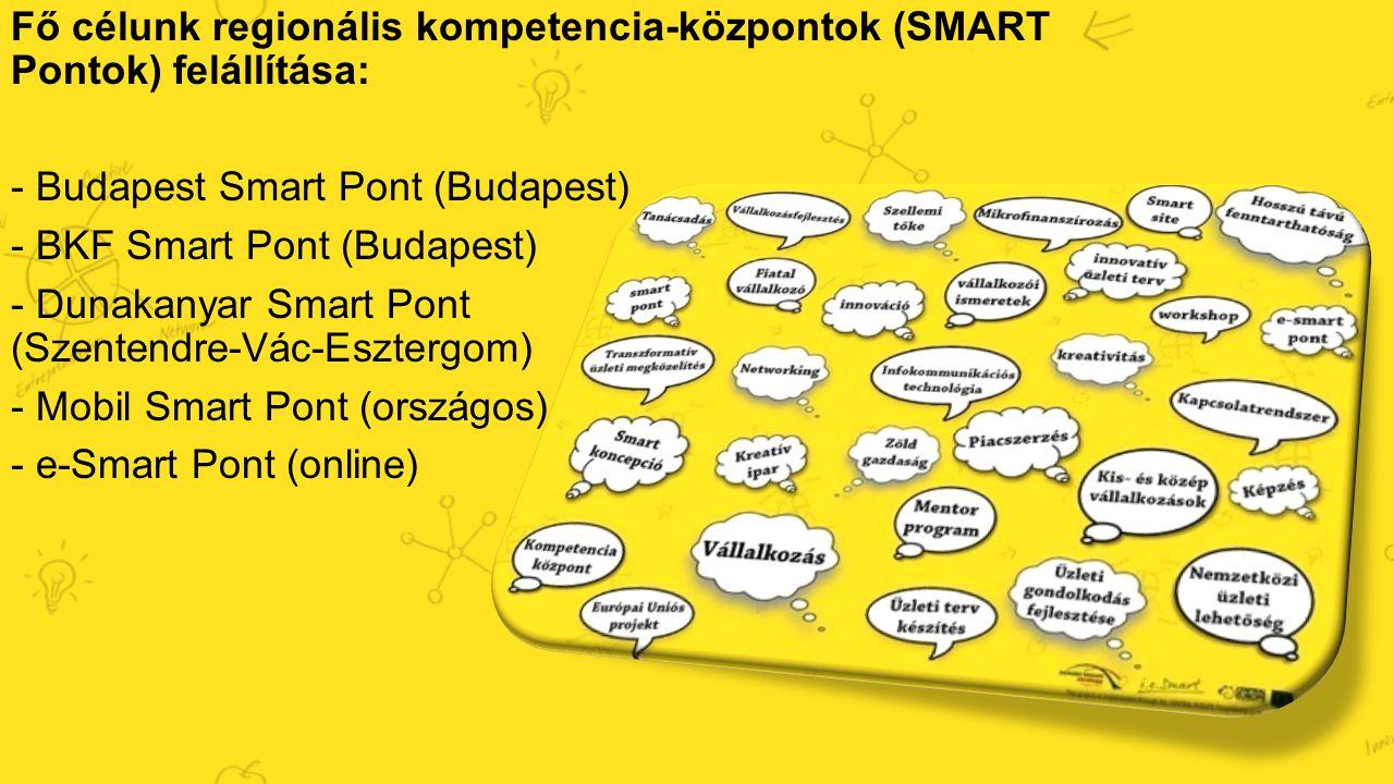 Fő célunk regionális kompetencia-központok (SMART Pontok) felállítása: - Budapest Smart Pont (Budapest) - BKF Smart Pont (Budapest) - Dunakanyar Smart