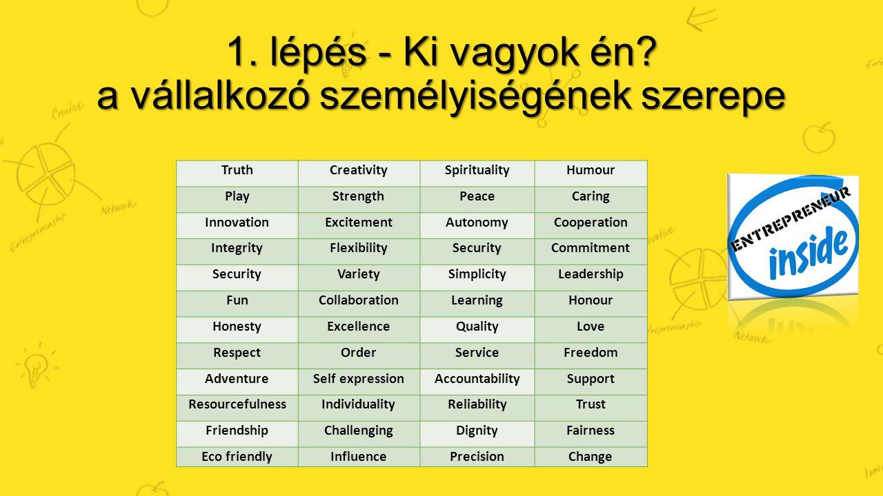1. lépés - Ki vagyok én? a vállalkozó személyiségének szerepe TruthCreativitySpiritualityHumour PlayStrengthPeaceCaring InnovationExcitementAutonomyCo