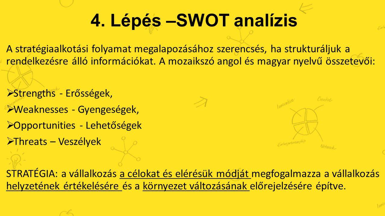 4. Lépés –SWOT analízis A stratégiaalkotási folyamat megalapozásához szerencsés, ha strukturáljuk a rendelkezésre álló információkat. A mozaikszó ango