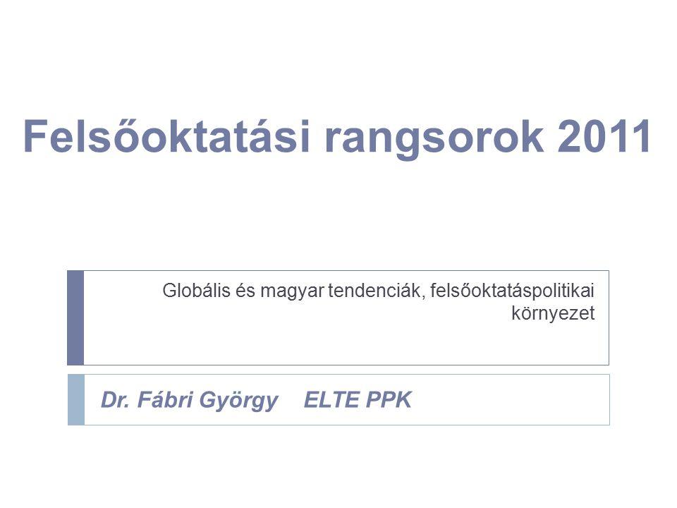 Felsőoktatási rangsorok 2011 Globális és magyar tendenciák, felsőoktatáspolitikai környezet Dr. Fábri GyörgyELTE PPK