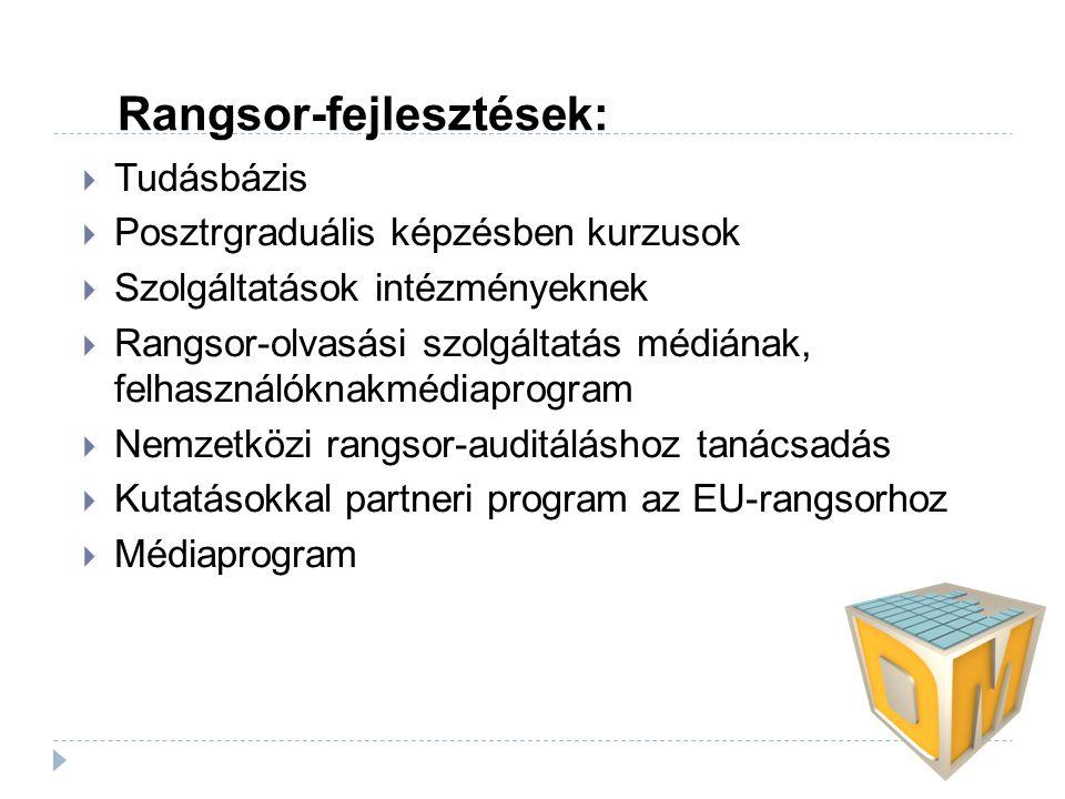 Rangsor-fejlesztések:  Tudásbázis  Posztrgraduális képzésben kurzusok  Szolgáltatások intézményeknek  Rangsor-olvasási szolgáltatás médiának, felhasználóknakmédiaprogram  Nemzetközi rangsor-auditáláshoz tanácsadás  Kutatásokkal partneri program az EU-rangsorhoz  Médiaprogram