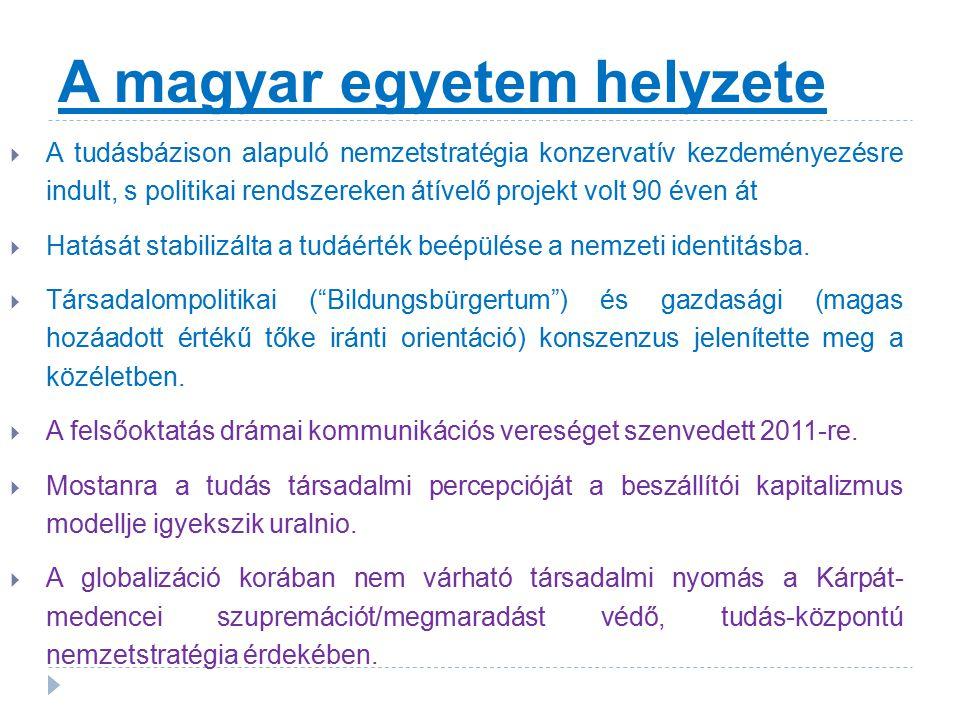 A magyar egyetem helyzete  A tudásbázison alapuló nemzetstratégia konzervatív kezdeményezésre indult, s politikai rendszereken átívelő projekt volt 90 éven át  Hatását stabilizálta a tudáérték beépülése a nemzeti identitásba.