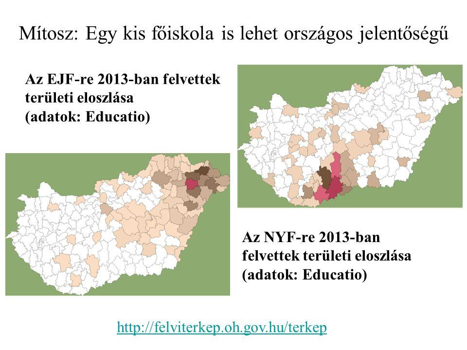 Mítosz: Egy kis főiskola is lehet országos jelentőségű Az EJF-re 2013-ban felvettek területi eloszlása (adatok: Educatio) Az NYF-re 2013-ban felvettek területi eloszlása (adatok: Educatio) http://felviterkep.oh.gov.hu/terkep