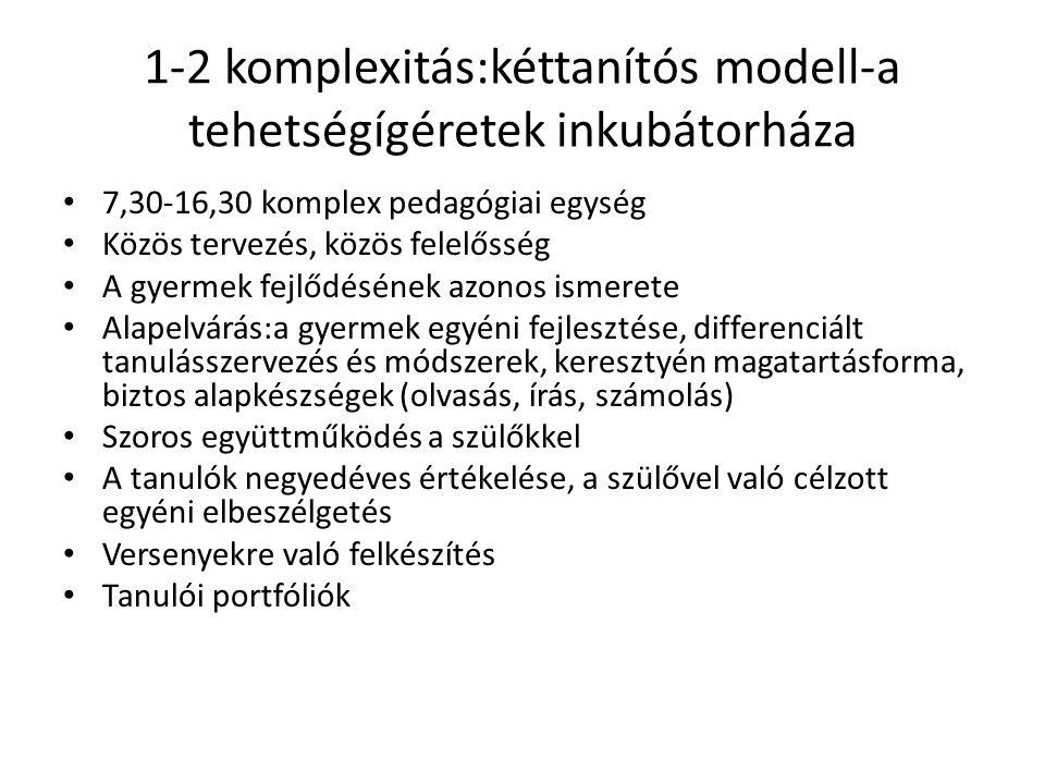 1-2 komplexitás:kéttanítós modell-a tehetségígéretek inkubátorháza 7,30-16,30 komplex pedagógiai egység Közös tervezés, közös felelősség A gyermek fej