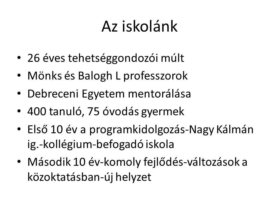 Az iskolánk 26 éves tehetséggondozói múlt Mönks és Balogh L professzorok Debreceni Egyetem mentorálása 400 tanuló, 75 óvodás gyermek Első 10 év a prog