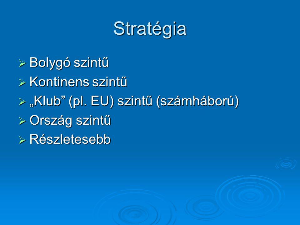 """Stratégia  Bolygó szintű  Kontinens szintű  """"Klub"""" (pl. EU) szintű (számháború)  Ország szintű  Részletesebb"""