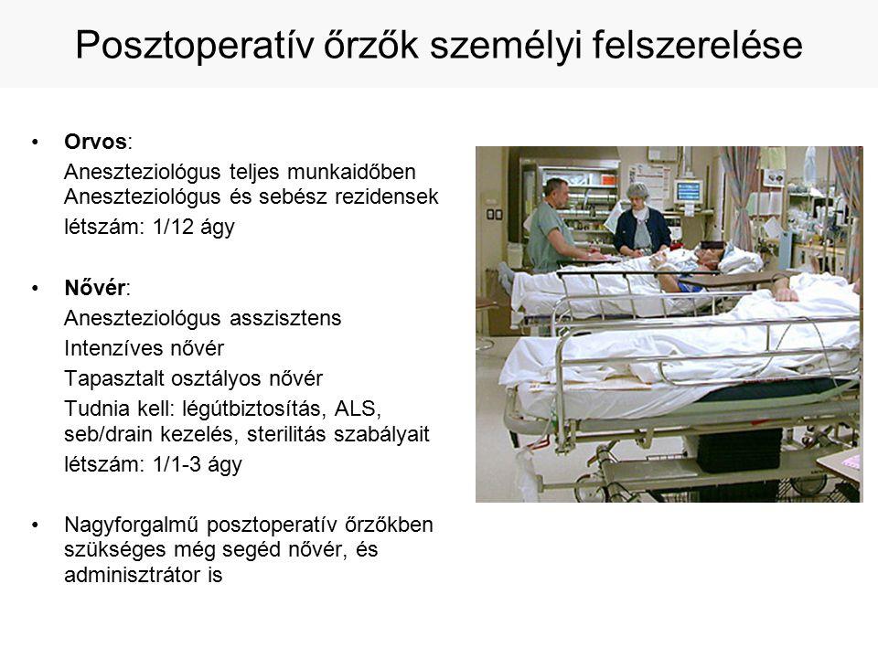 Orvos: Aneszteziológus teljes munkaidőben Aneszteziológus és sebész rezidensek létszám: 1/12 ágy Nővér: Aneszteziológus asszisztens Intenzíves nővér Tapasztalt osztályos nővér Tudnia kell: légútbiztosítás, ALS, seb/drain kezelés, sterilitás szabályait létszám: 1/1-3 ágy Nagyforgalmű posztoperatív őrzőkben szükséges még segéd nővér, és adminisztrátor is Posztoperatív őrzők személyi felszerelése