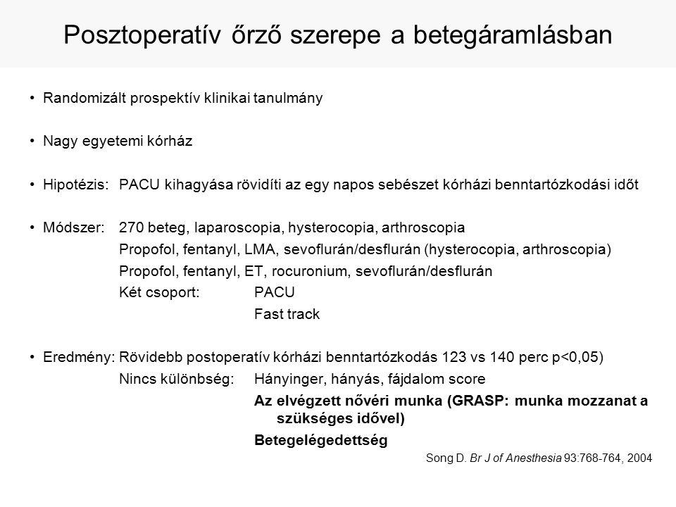 Randomizált prospektív klinikai tanulmány Nagy egyetemi kórház Hipotézis: PACU kihagyása rövidíti az egy napos sebészet kórházi benntartózkodási időt Módszer:270 beteg, laparoscopia, hysterocopia, arthroscopia Propofol, fentanyl, LMA, sevoflurán/desflurán (hysterocopia, arthroscopia) Propofol, fentanyl, ET, rocuronium, sevoflurán/desflurán Két csoport:PACU Fast track Eredmény:Rövidebb postoperatív kórházi benntartózkodás 123 vs 140 perc p<0,05) Nincs különbség:Hányinger, hányás, fájdalom score Az elvégzett nővéri munka (GRASP: munka mozzanat a szükséges idővel) Betegelégedettség Song D.