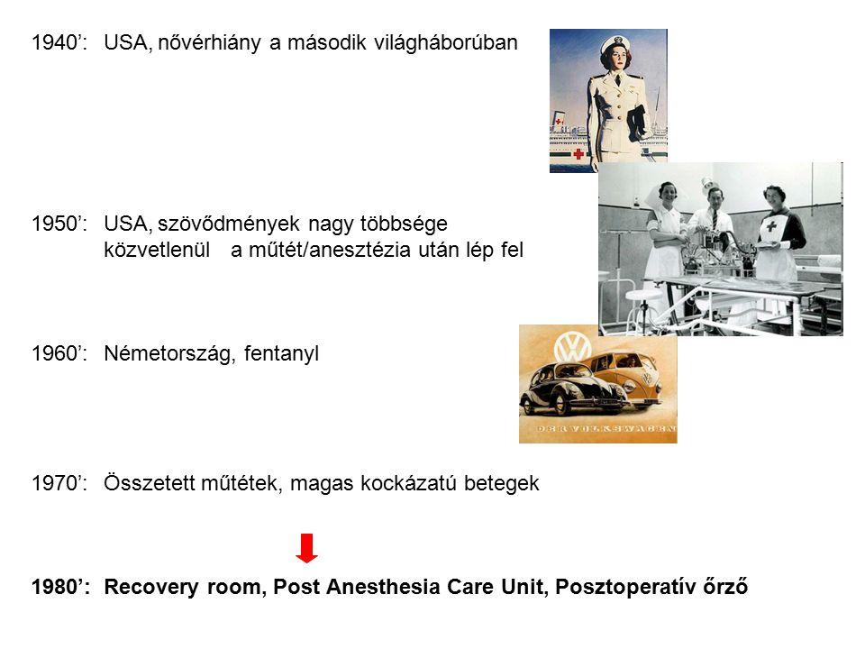 1940':USA,nővérhiány a második világháborúban 1950':USA,szövődmények nagy többsége közvetlenül a műtét/anesztézia után lép fel 1960':Németország, fentanyl 1970':Összetett műtétek, magas kockázatú betegek 1980':Recovery room, Post Anesthesia Care Unit, Posztoperatív őrző