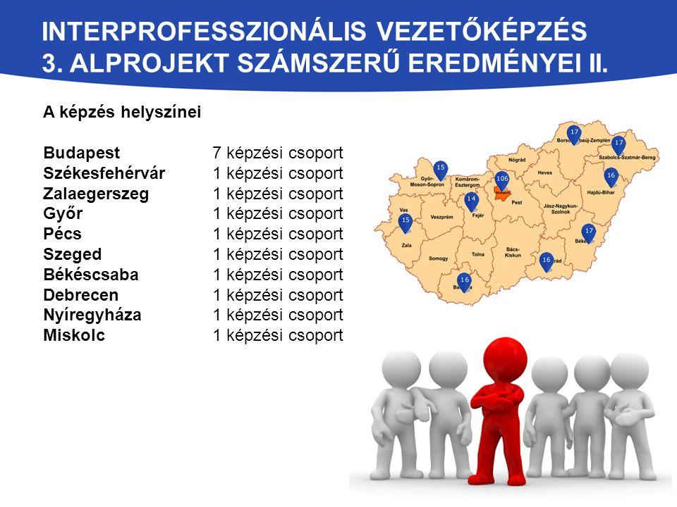 INTERPROFESSZIONÁLIS VEZETŐKÉPZÉS 3. ALPROJEKT SZÁMSZERŰ EREDMÉNYEI II. A képzés helyszínei Budapest7 képzési csoport Székesfehérvár1 képzési csoport