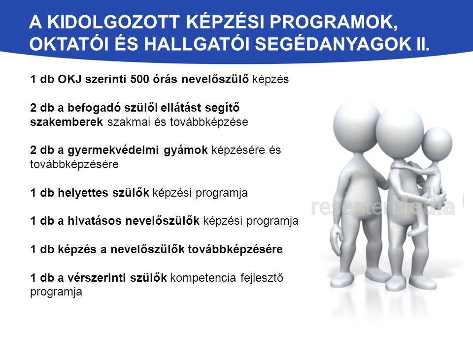BEFOGADÓ SZÜLŐKET SEGÍTŐ SZAKEMBEREK ALAP-/TOVÁBBKÉPZÉSE Képzési csoportok országos megoszlása (továbbképzés) Eredmények - a segítő szakmában dolgozók képzésbe történő bevonása - naprakész szakmai tudás megszerzése - a befogadó szülői hálózatban tevékenykedők felkészültségének erősítése