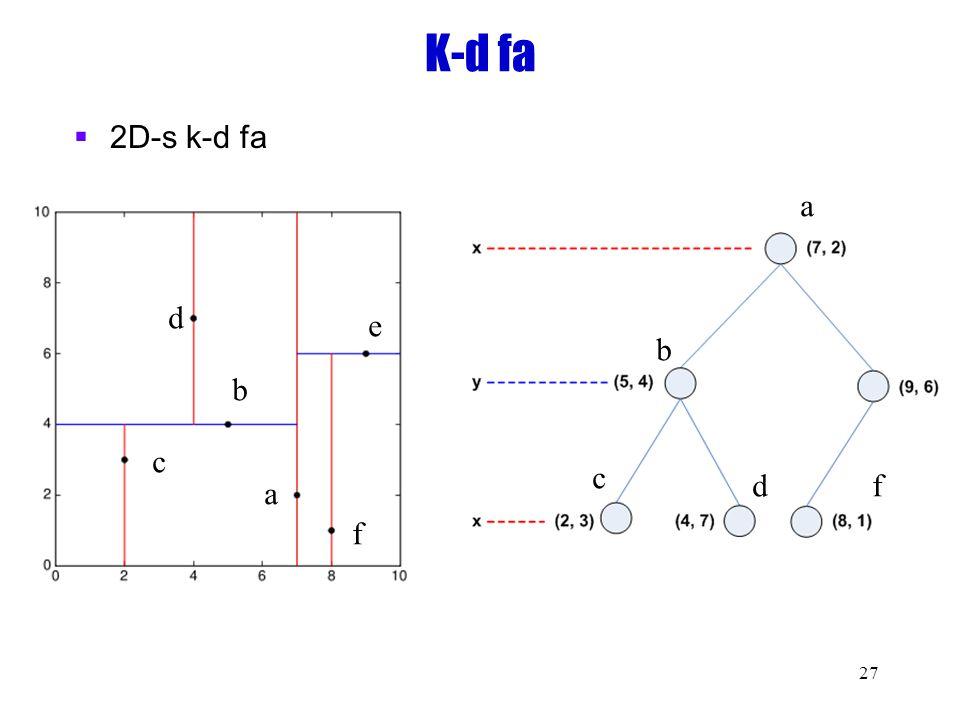 27 K-d fa  2D-s k-d fa a b c d e f a b c df