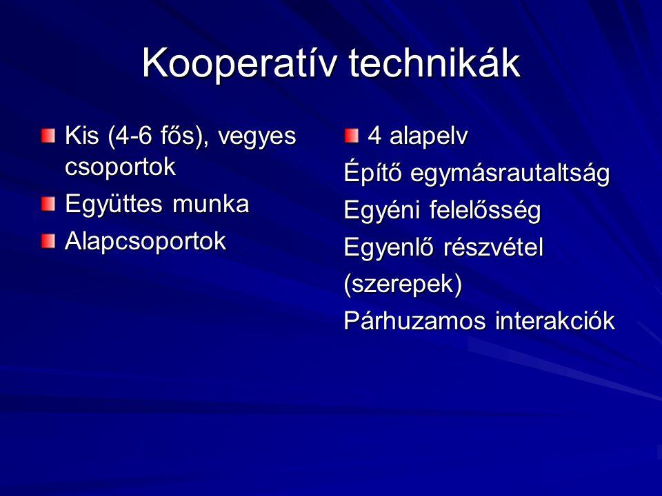 Kooperatív technikák Kis (4-6 fős), vegyes csoportok Együttes munka Alapcsoportok 4 alapelv Építő egymásrautaltság Egyéni felelősség Egyenlő részvétel