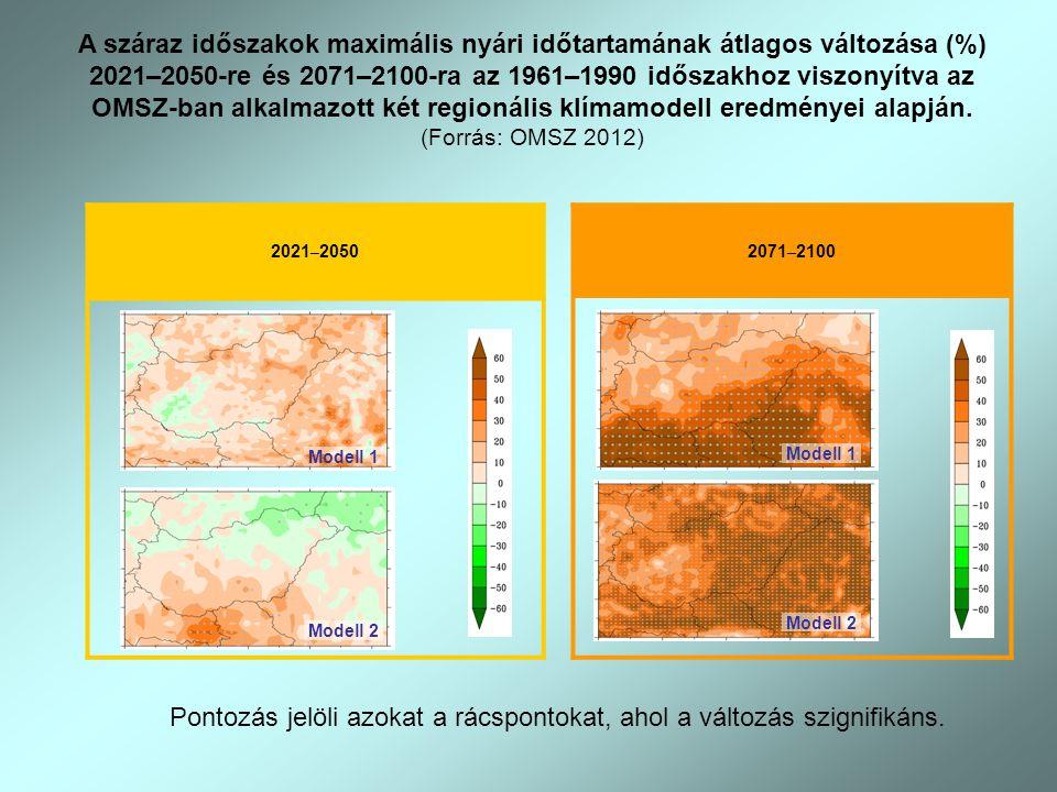 2021 – 20502071 – 2100 Modell 1 Modell 2 Modell 1 Modell 2 A száraz időszakok maximális nyári időtartamának átlagos változása (%) 2021–2050-re és 2071–2100-ra az 1961–1990 időszakhoz viszonyítva az OMSZ-ban alkalmazott két regionális klímamodell eredményei alapján.