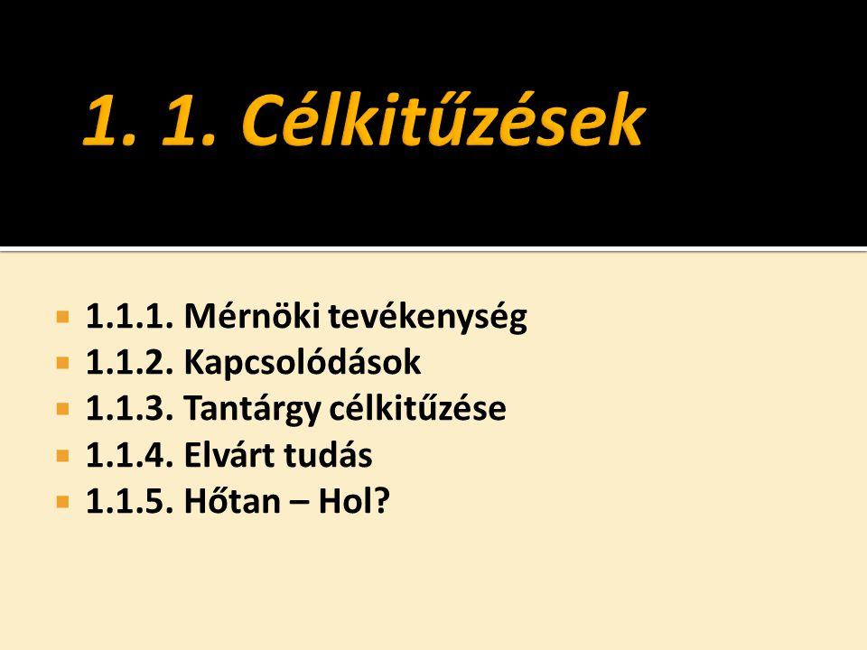  1.1.1. Mérnöki tevékenység  1.1.2. Kapcsolódások  1.1.3. Tantárgy célkitűzése  1.1.4. Elvárt tudás  1.1.5. Hőtan – Hol?