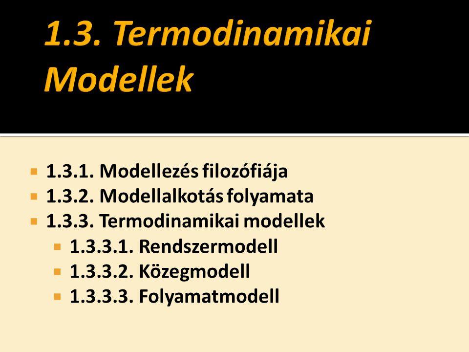  1.3.1. Modellezés filozófiája  1.3.2. Modellalkotás folyamata  1.3.3. Termodinamikai modellek  1.3.3.1. Rendszermodell  1.3.3.2. Közegmodell  1