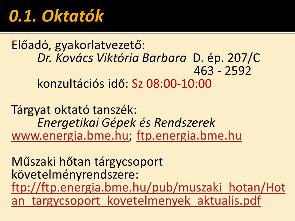 Előadó, gyakorlatvezető: Dr. Kovács Viktória Barbara D. ép. 207/C 463 - 2592 konzultációs idő: Sz 08:00-10:00 Tárgyat oktató tanszék: Energetikai Gépe