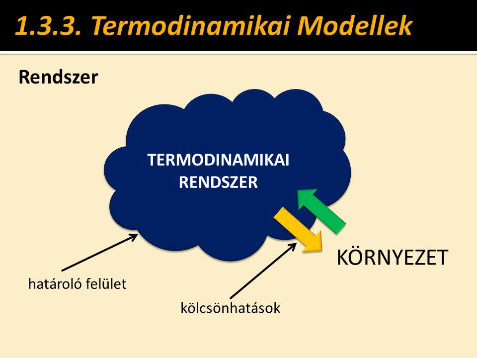 Rendszer TERMODINAMIKAI RENDSZER TERMODINAMIKAI RENDSZER KÖRNYEZET határoló felület kölcsönhatások