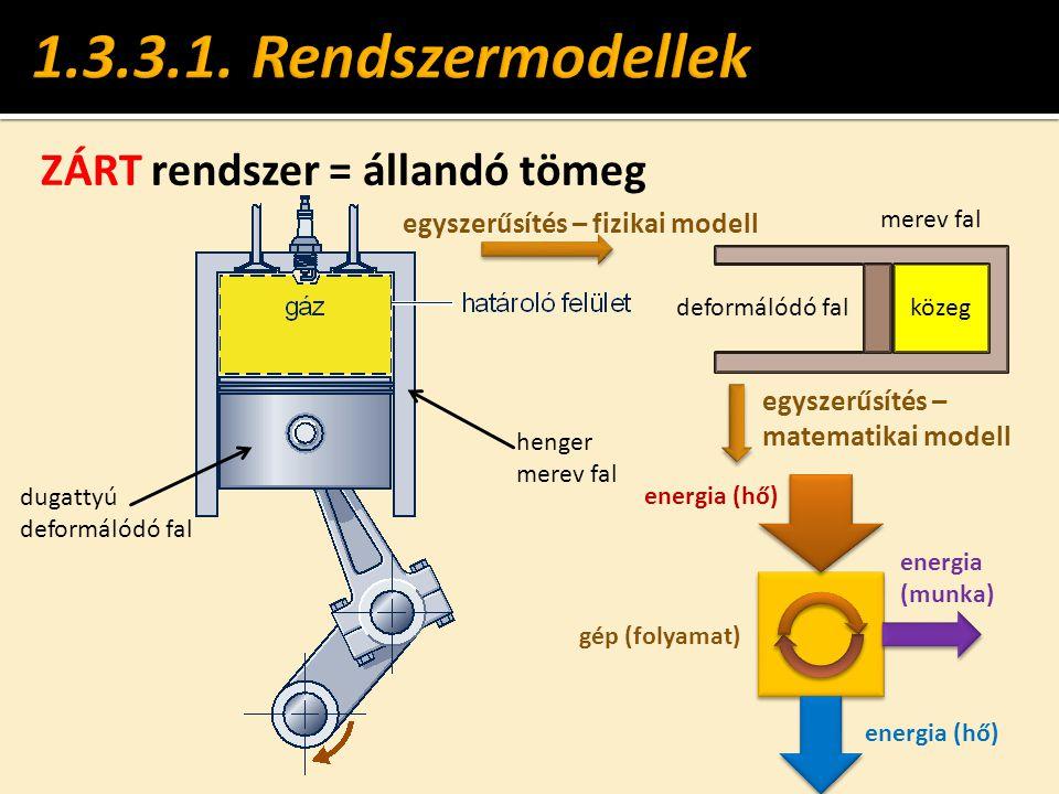 ZÁRT rendszer = állandó tömeg henger merev fal dugattyú deformálódó fal egyszerűsítés – fizikai modell egyszerűsítés – matematikai modell gép (folyama