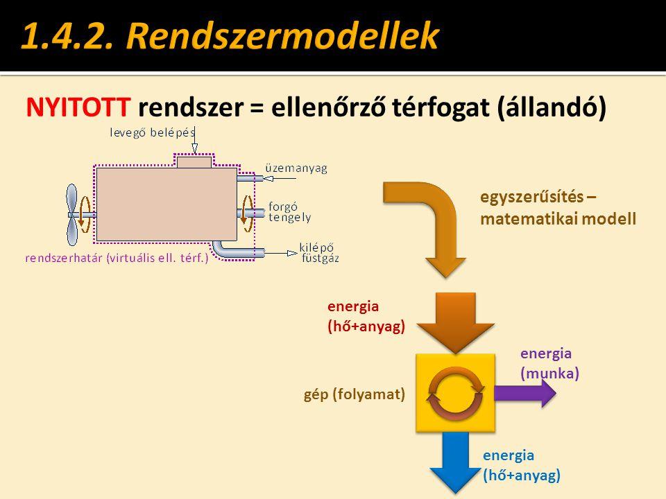 NYITOTT rendszer = ellenőrző térfogat (állandó) egyszerűsítés – matematikai modell gép (folyamat) energia (hő+anyag) energia (munka) energia (hő+anyag