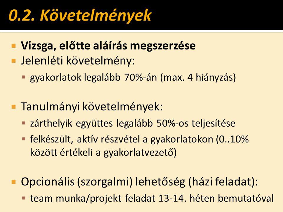  Vizsga, előtte aláírás megszerzése  Jelenléti követelmény:  gyakorlatok legalább 70%-án (max. 4 hiányzás)  Tanulmányi követelmények:  zárthelyik