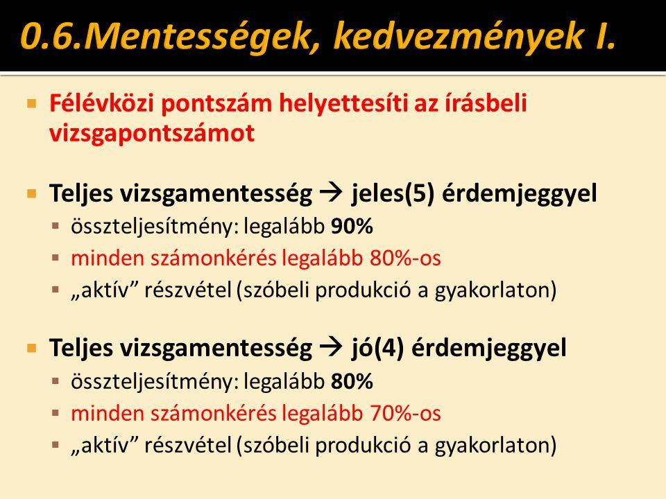  Félévközi pontszám helyettesíti az írásbeli vizsgapontszámot  Teljes vizsgamentesség  jeles(5) érdemjeggyel  összteljesítmény: legalább 90%  min