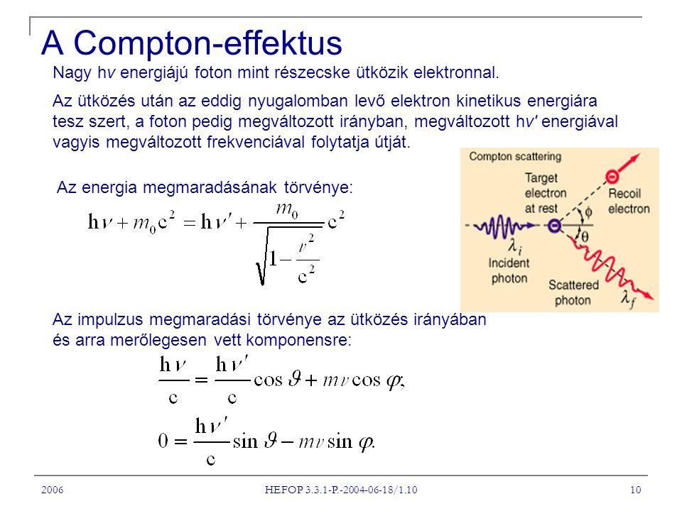 2006 HEFOP 3.3.1-P.-2004-06-18/1.10 10 A Compton-effektus Nagy hv energiájú foton mint részecske ütközik elektronnal. Az ütközés után az eddig nyugalo