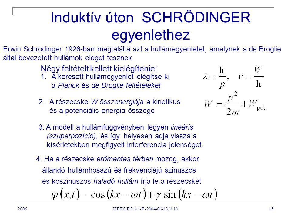 2006 HEFOP 3.3.1-P.-2004-06-18/1.10 15 Induktív úton SCHRÖDINGER egyenlethez Erwin Schrödinger 1926-ban megtalálta azt a hullámegyenletet, amelynek a