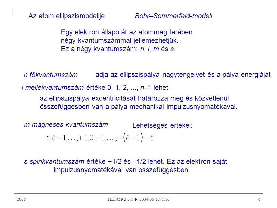 2006 HEFOP 3.3.1-P.-2004-06-18/1.10 6 Az atom ellipszismodelljeBohr–Sommerfeld-modell Egy elektron állapotát az atommag terében négy kvantumszámmal je