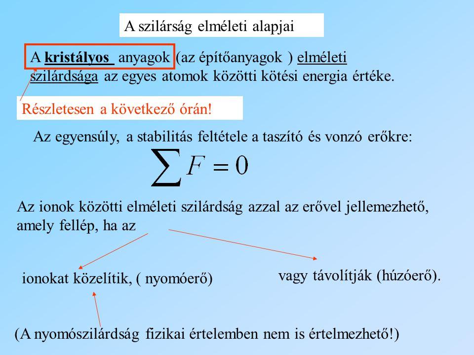 A szilárság elméleti alapjai A kristályos anyagok (az építőanyagok ) elméleti szilárdsága az egyes atomok közötti kötési energia értéke. Az egyensúly,