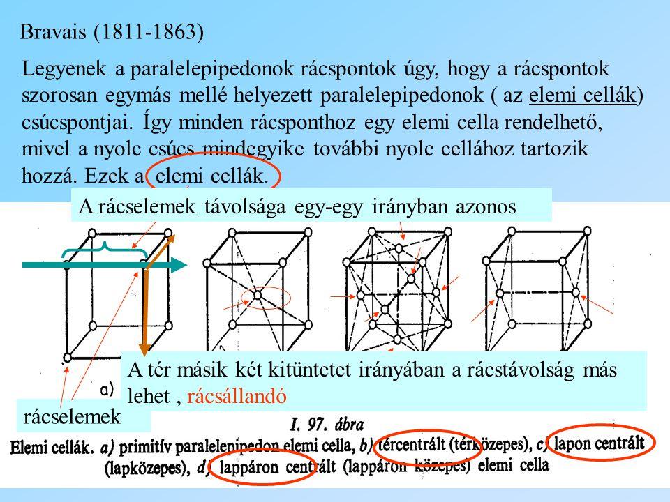 Bravais (1811-1863) Legyenek a paralelepipedonok rácspontok úgy, hogy a rácspontok szorosan egymás mellé helyezett paralelepipedonok ( az elemi cellák