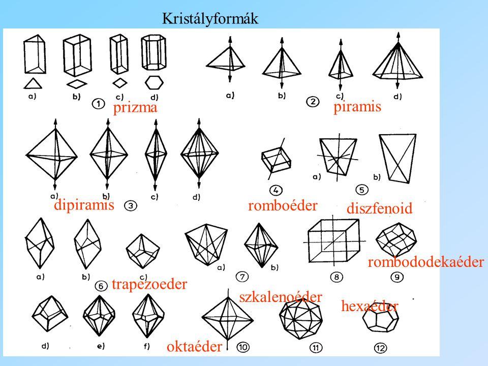 Kristályformák prizma piramis dipiramis romboéder diszfenoid trapezoeder szkalenoéder hexaéder rombododekaéder oktaéder
