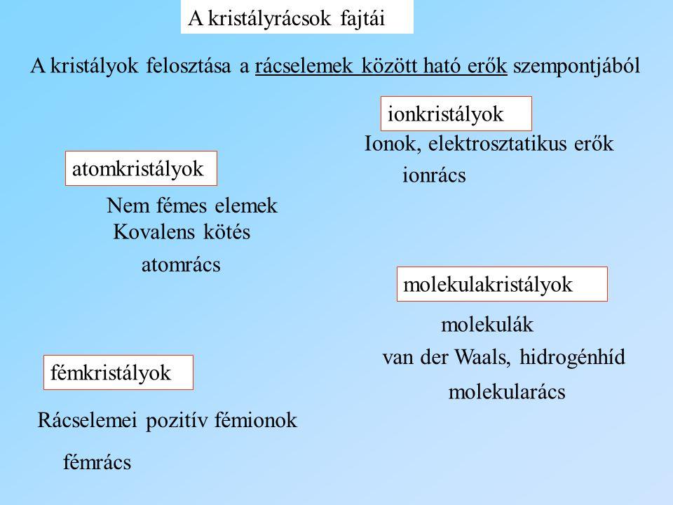 A kristályrácsok fajtái A kristályok felosztása a rácselemek között ható erők szempontjából ionkristályok atomkristályok molekulakristályok Ionok, ele