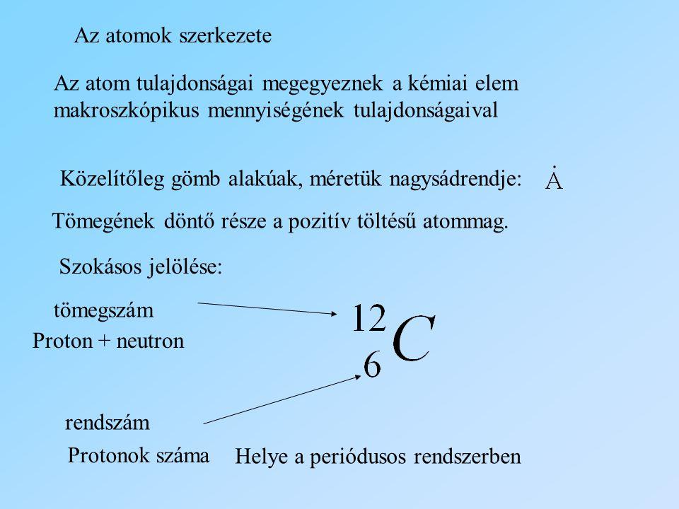 Az atomok szerkezete Az atom tulajdonságai megegyeznek a kémiai elem makroszkópikus mennyiségének tulajdonságaival Közelítőleg gömb alakúak, méretük n