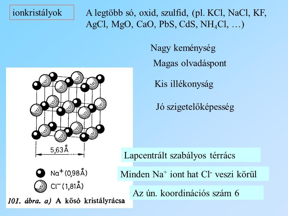 ionkristályok Lapcentrált szabályos térrács A legtöbb só, oxid, szulfid, (pl. KCl, NaCl, KF, AgCl, MgO, CaO, PbS, CdS, NH 4 Cl, …) Nagy keménység Maga