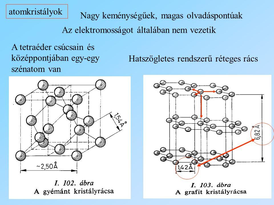 atomkristályok Nagy keménységűek, magas olvadáspontúak Az elektromosságot általában nem vezetik A tetraéder csúcsain és középpontjában egy-egy szénato